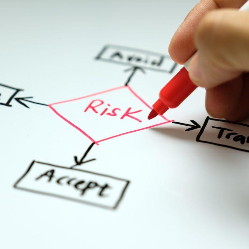 Software Development Bahrain ERP Software Solutions Bahrain Risk software development Bahrain